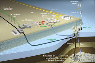 Schematic diagram of how the CCS set-up will work which is based upon the former BP Peterhead concept