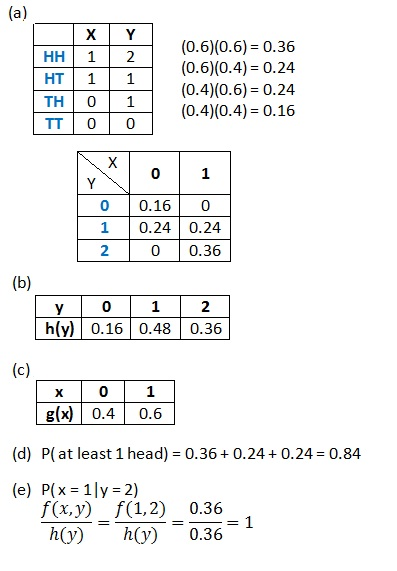 How to find the joint probability distribution of x and y for Table x and y
