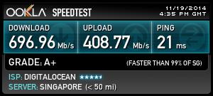 SSH Gratis 3 Januari 2015 Singapura
