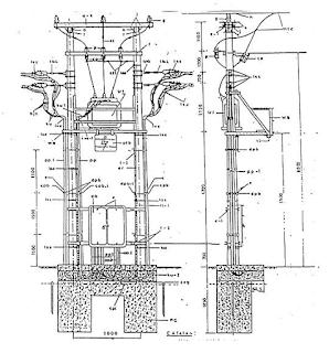 Image Result For Konstruksi Gardu Portal