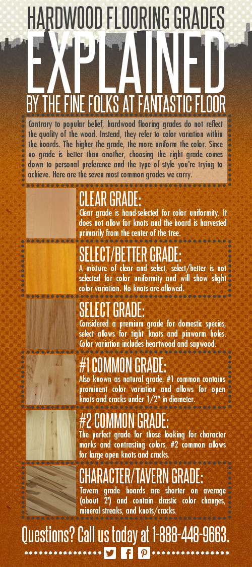 hardwood flooring grades explained