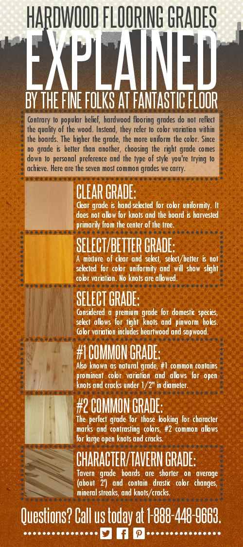 hardwood flooring grades explained