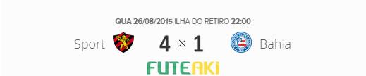 O placar de Sport 4x1 Bahia pela partida de volta da segunda fase da Copa Sul-Americana 2015.
