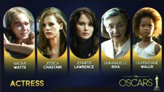 The Oscars best actress nominees