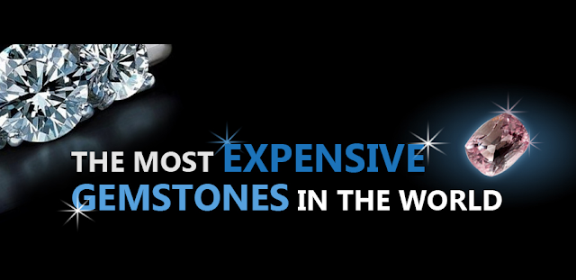 The Most Expensive Gemstones In The World [Infographic ...