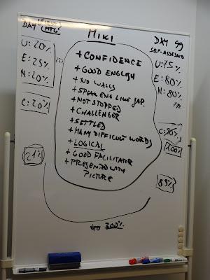 KENの英会話コーチングLLBファイナルセッションの板書の写真