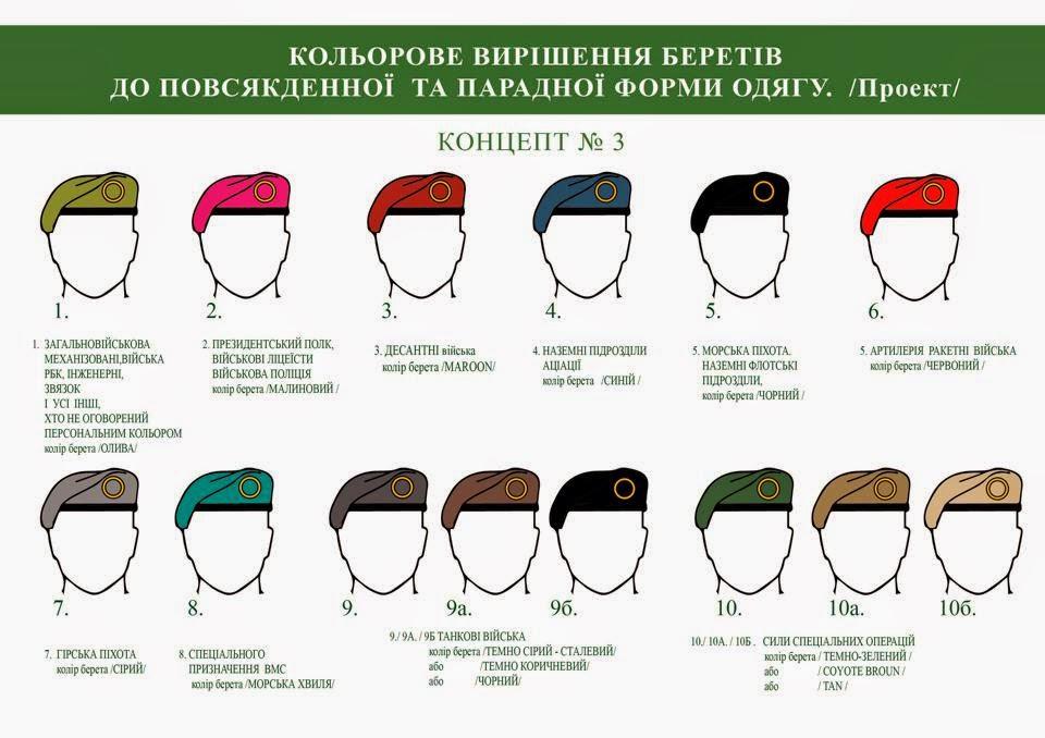 колір берету військовослужбовців ЗСУ