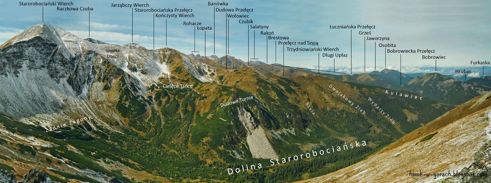 Panorama z Zadniego Ornaku