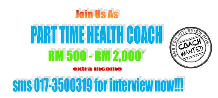 Part Time Business, Full Time Income