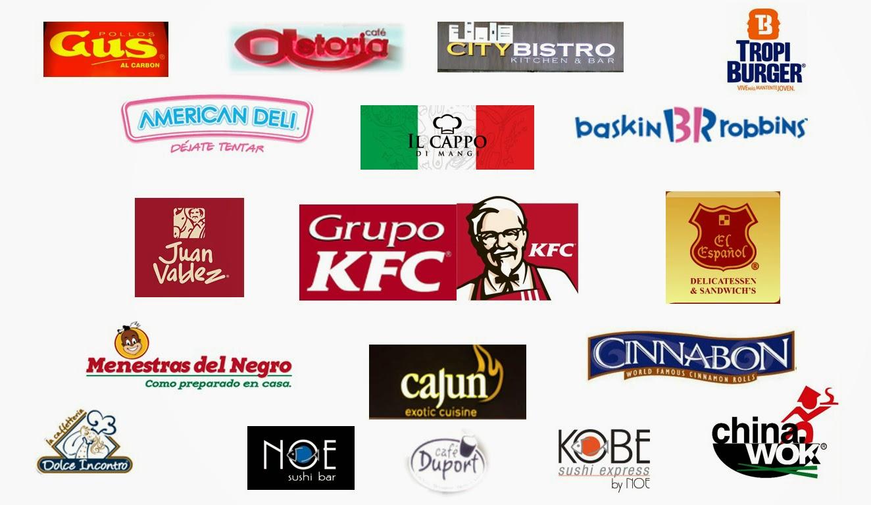 Int Food Services Corp Kfc
