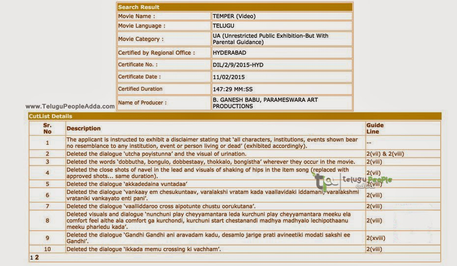 Temper Movie Censor Certificate and Scene Cut Details