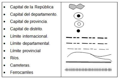 Símbolos de un mapa político