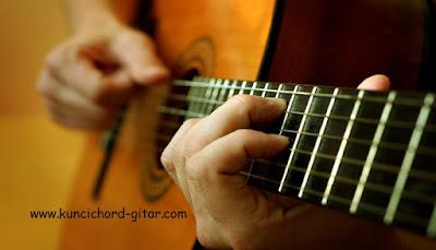 Tuning Gitar Alternatif