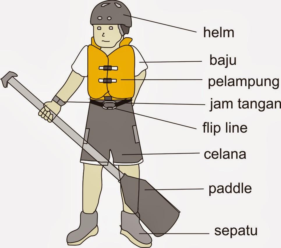 perlengkapan pribadi arung jeram