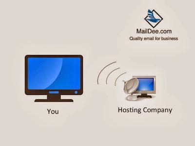 ของบริษัทผู้ให้บริการเว็บโฮสติ้ง (Web Hosting)