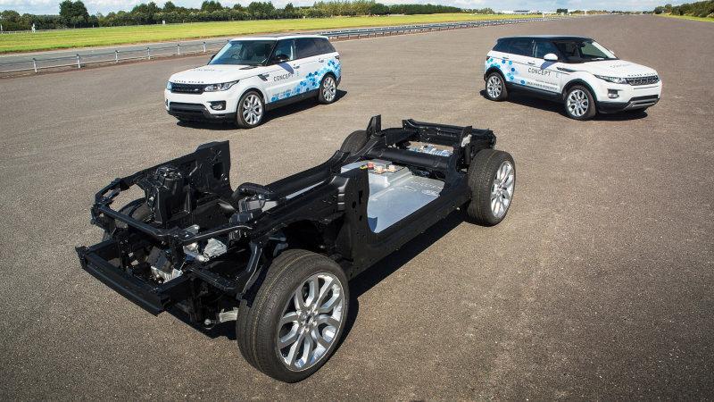 Automotive Infatuation : Jaguar Land Rover Working On Several ...