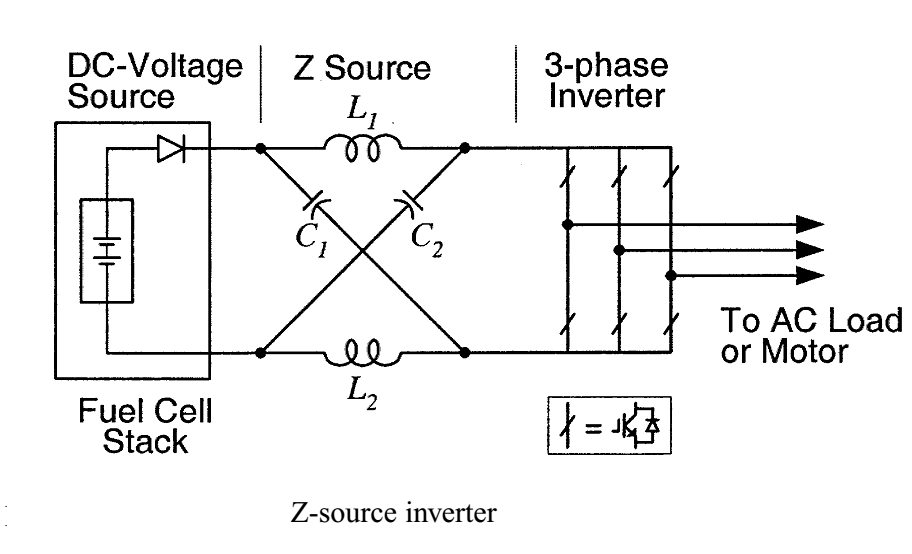 z source inverter The three phase voltage source inverter  hz, active power (p) is 5e3 w, load type is constant z type fig 3 three phase bridge converter fig 4 lc filter.
