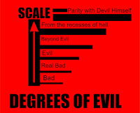 a graphic by Erika Grey titled at the bottom in large capital letters Degrees of Evil with a red background.  On top it says Scale and a bar with an arrow in it with the arrow pointing upward.  Lines come from the side of the bar getting thicker and longer as they go up the scale. They read as the degrees of evil, bad, real bad, evil, beyond evil, from the recesses of hell and parity with the devil being at the top of the scale.