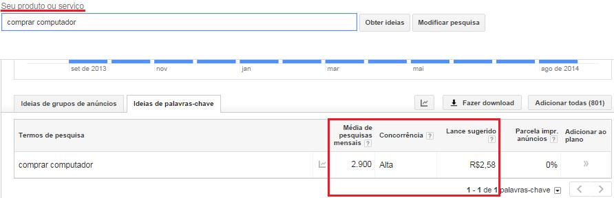 Google Adwords pesquisa de palavras chave