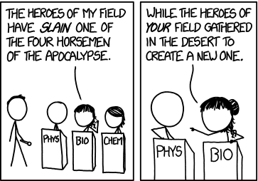 xkcd: Degree-Off by Randall Munroe. Bazinga!, Ernest Rutherford.