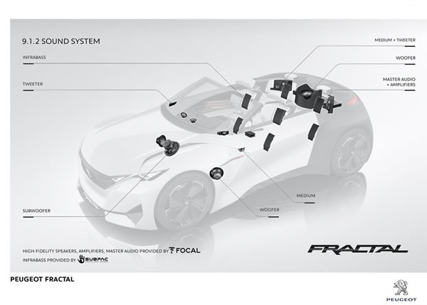 プジョー「Fractal Concept」のオーディオ説明画像