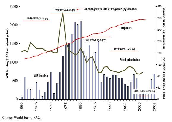 Strategi perdagangan emas