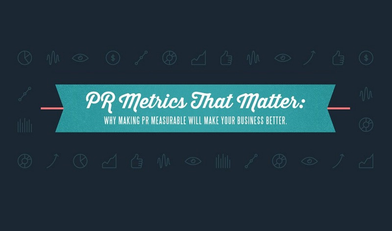 Press Releases Metrics That Matter - #infographic