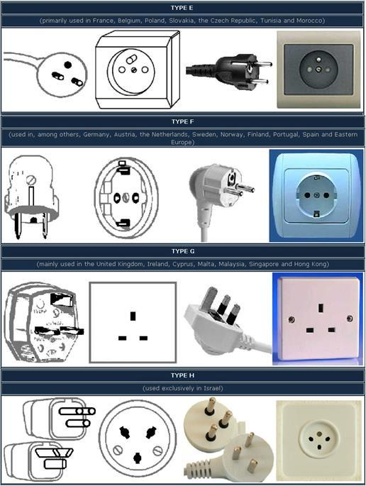 appliances electrical loads types and classifications electrical knowhow