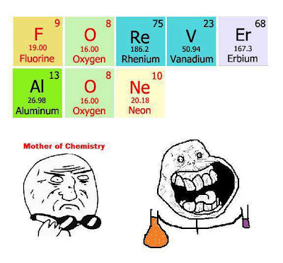 Forever Alone Like a Chemist | Mother of Chemistry