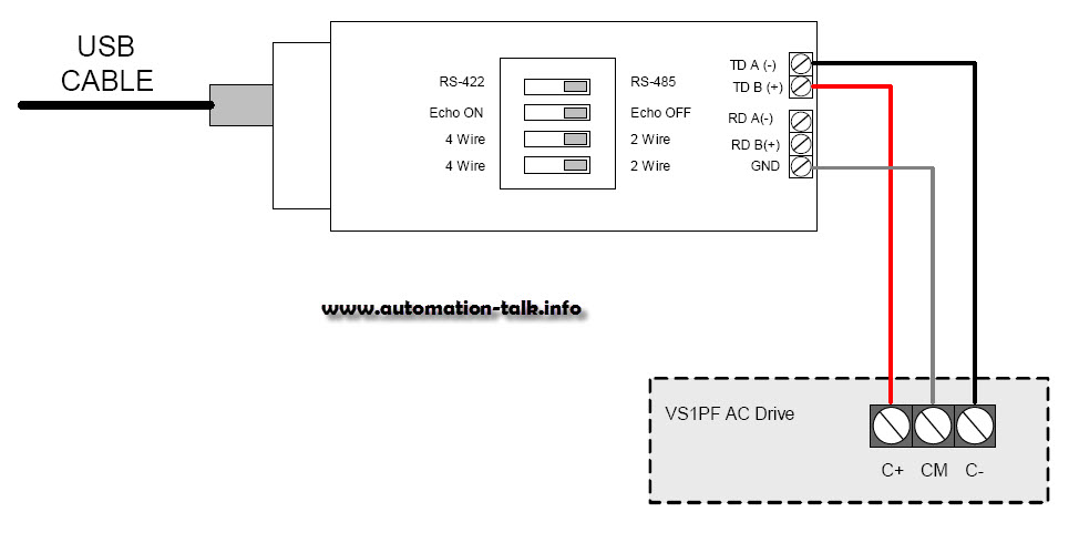 Charming Rs485 4 Wiring Diagram Ideas - Simple Wiring Diagram Images ...