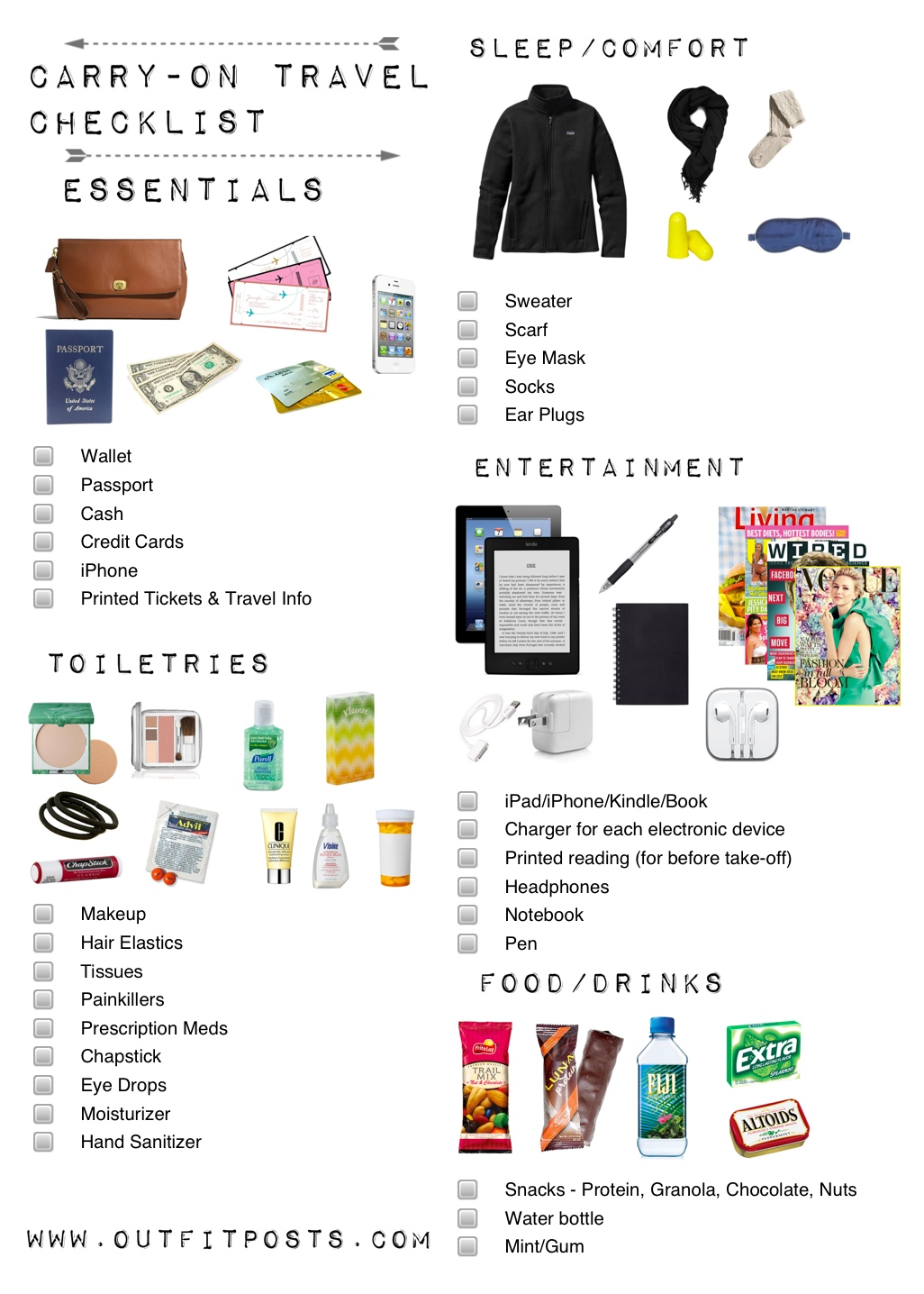 travelling with hand luggage only packing list