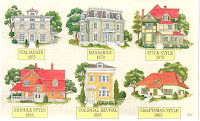 Architecture Types3