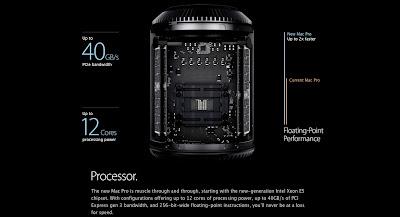 Mac Pro-1