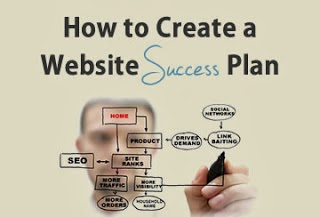 7 Tips for Successful Websites or Blogs