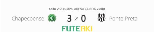 O placar de Chapecoense 3x0 Ponte Preta pela partida de volta da segunda fase da Copa Sul-Americana 2015.