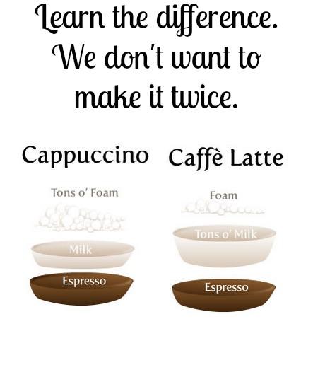 Caffe latte vs cappuccino