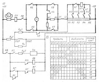 Контроллерная схема электропривода постоянного тока якорно-швартовного шпиля