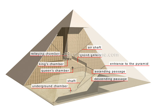 Egyptian Pyramid Architecture architecture products image: architecture of the pyramids