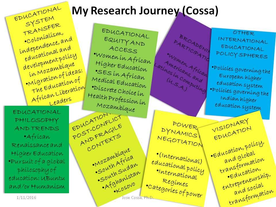 student essay writing university of kent