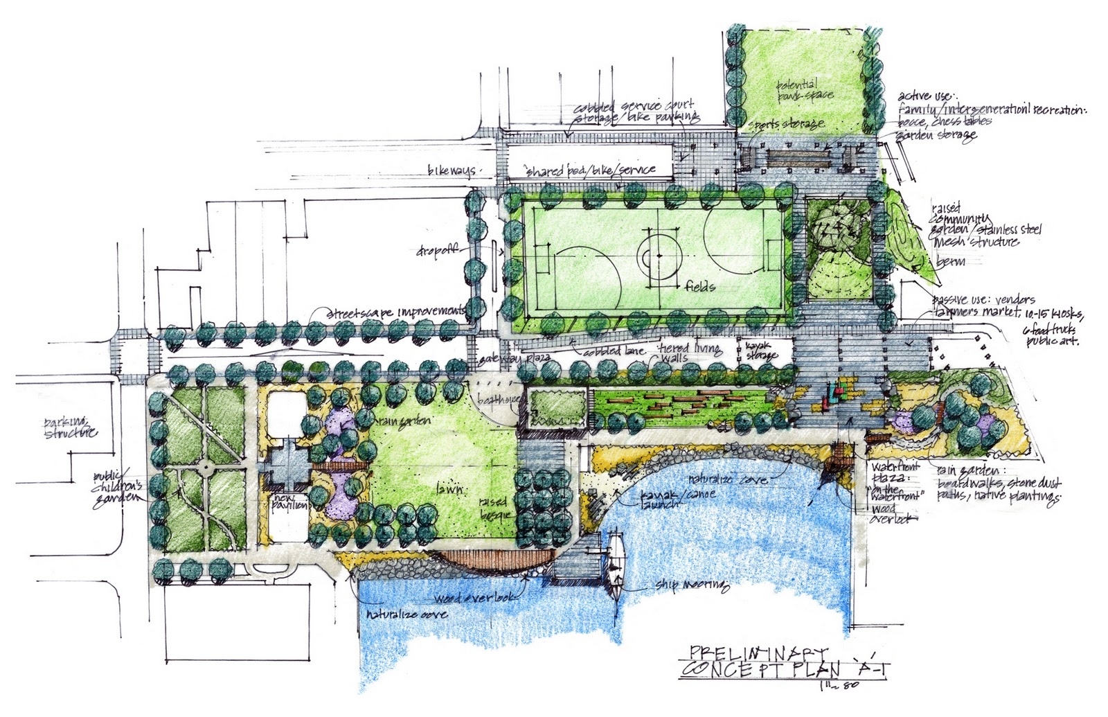 city of barrie site plan application