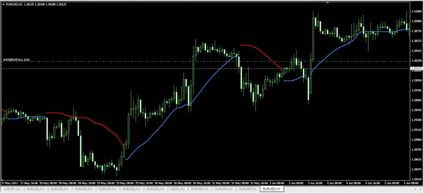 X forex 62 email