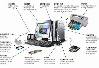 Computer System (www.isawwalanka.com)
