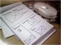 Metode Desain (Design Method)