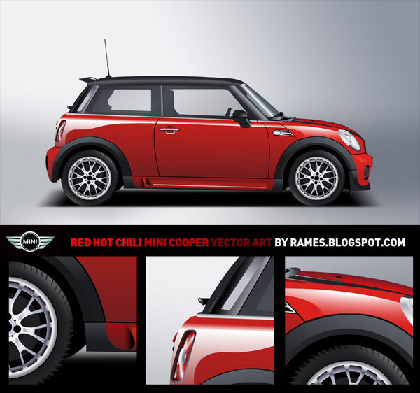 rames mini cooper