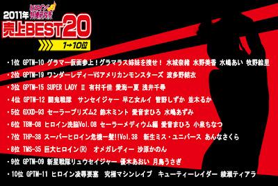 [TDLN 143] Heroine Tokusatsu Institute Stores Sales Top 20 Films In 2011 – No.10 1%|Rape|Full Uncensored|Censored|Scandal Sex|Incenst|Fetfish|Interacial|Back Men|JavPlus.US
