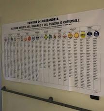 Alessandria: Amministrative 2017, risultati