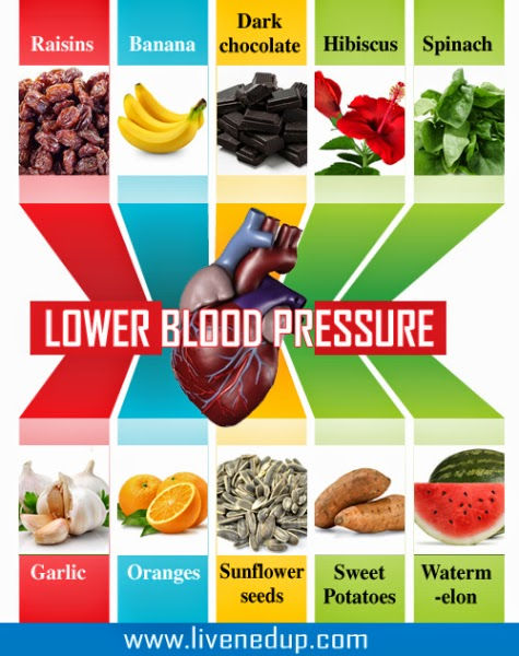 Foods To Eat Daily To Lower Blood Pressure