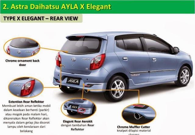 www.daihatsuid.com