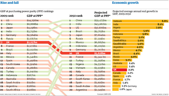 Pertumbuhan Ekonomi Indonesia dan Harapan Lahirnya The New N-250