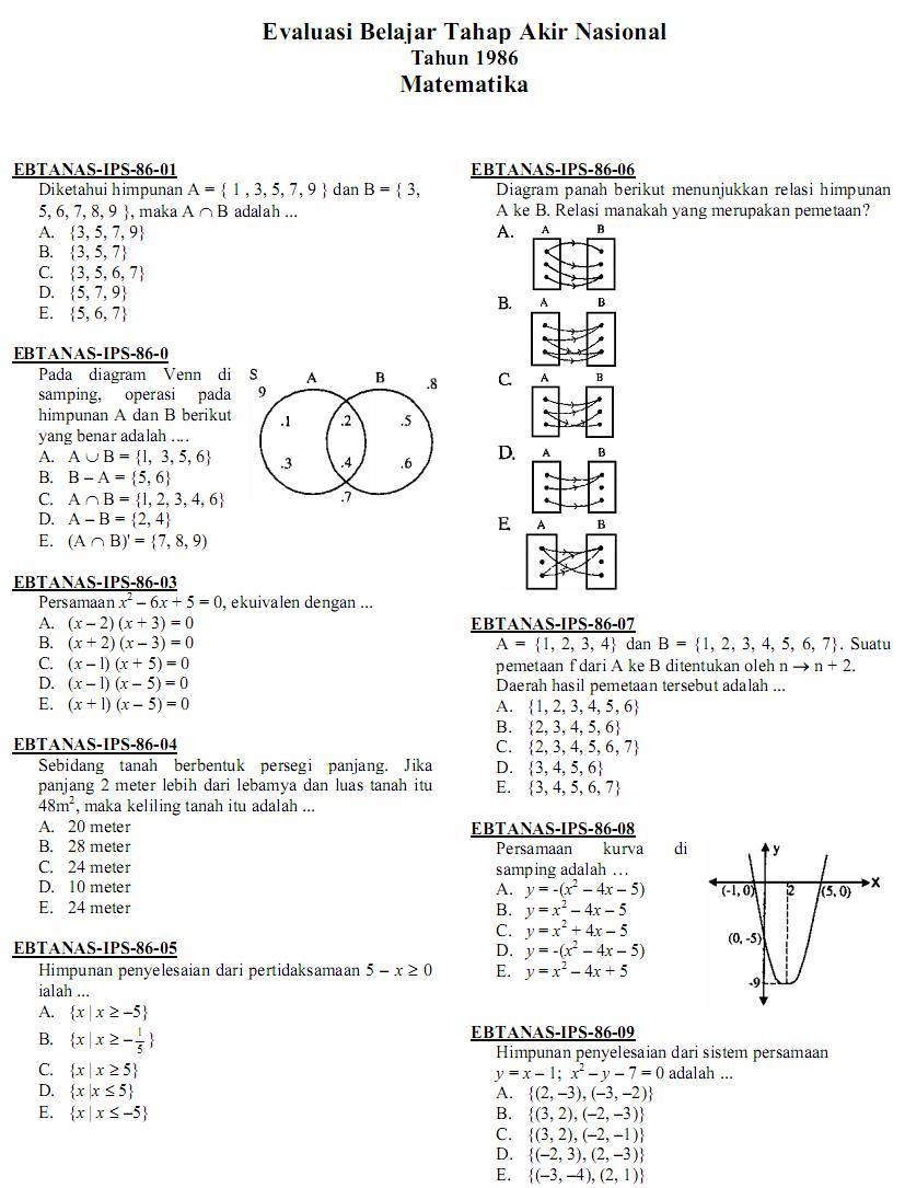 Matematika Di Sma Soal Ujian Nasional Matematika Ips Sma Ma Th1986